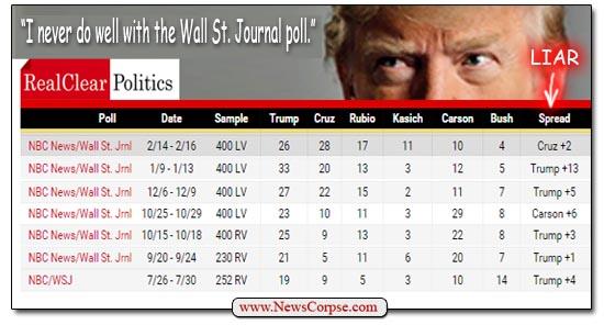trump-wsj-polls