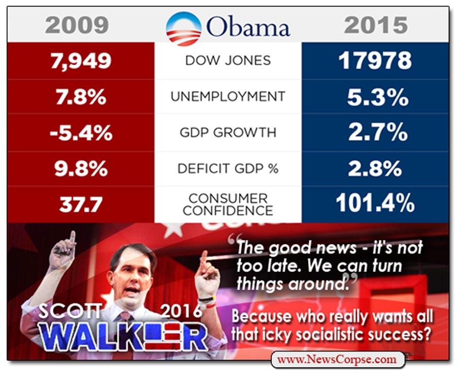 Scott Walker vs. Obama Record
