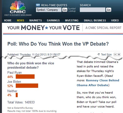 CNBC Debate Poll