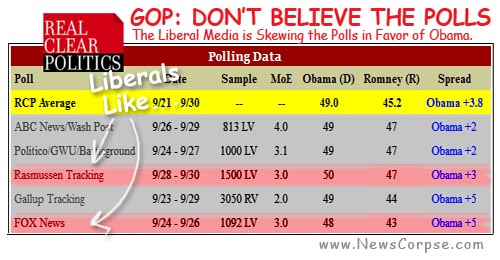 RealClearPolitics Polls