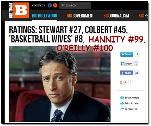 Breitbart - BigHollywood