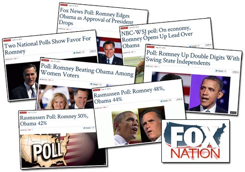 Fox Nation Polls - Romney Ahead