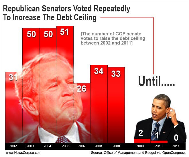 GOP Debt Ceiling Votes