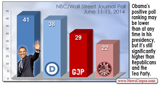 NBC/Wall Street Journal Poll