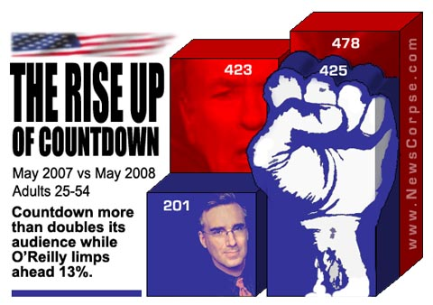 Countdown Rise Up