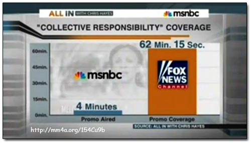 MSNBC Promo