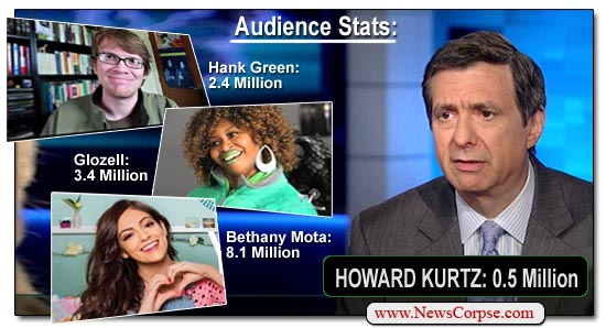 Howard Kurtz vs. YouTube