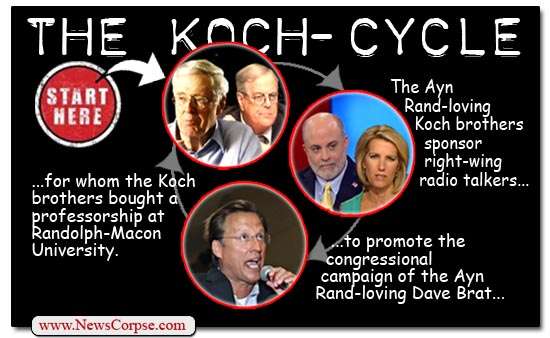 Koch-Cycle Dave Brat