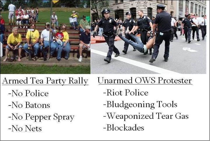 Tea Party vs. Occupy Wall Street