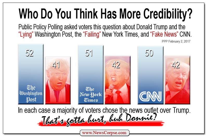 Trump Media chart