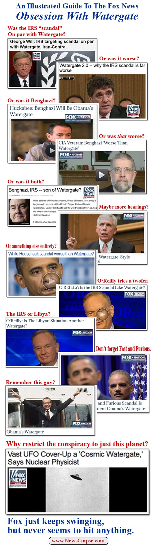Fox News Watergate Obsession
