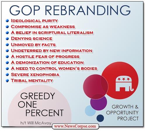 GOP Rebranding